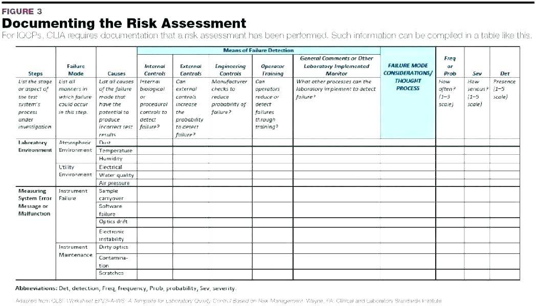 Iso 9001 Template Doc