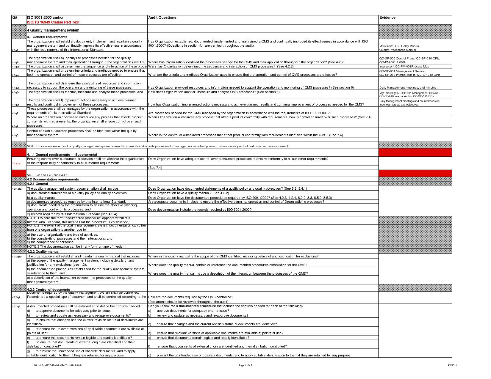 Iso Audit Plan Template
