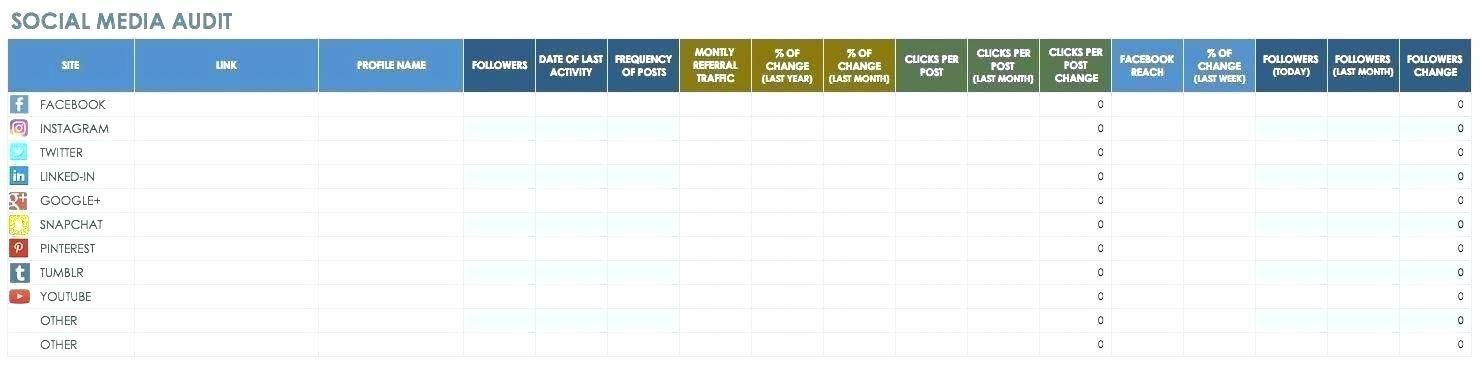 Iso Audit Schedule Template