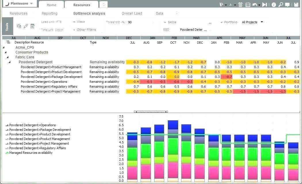 It Resource Capacity Planning Template