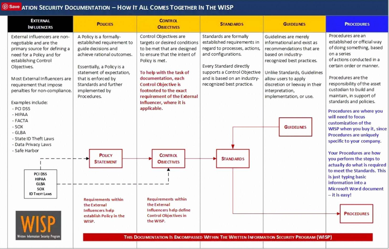 Itil Disaster Recovery Plan Template