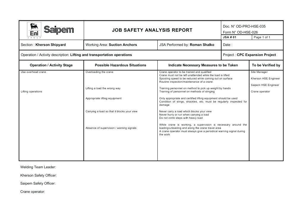 Job Hazard Analysis Forms Free