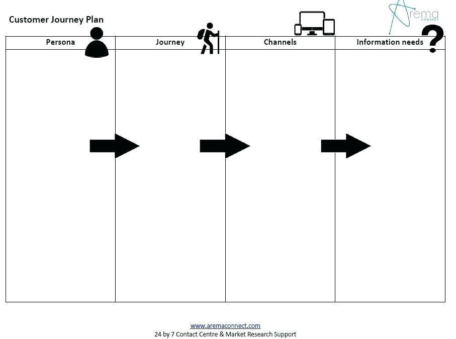 Journey Forward Survivorship Care Plan Template