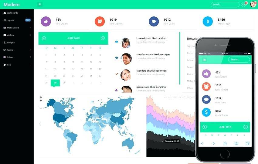 Jquery Mobile Dashboard Template