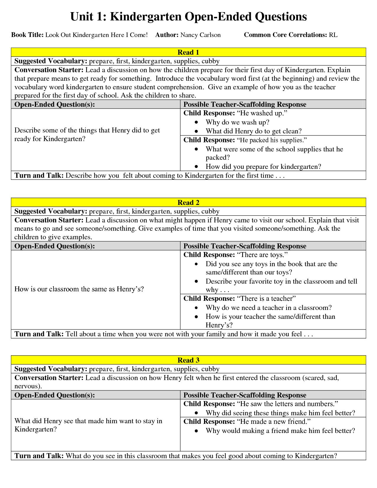 Kindergarten Lesson Plan Template For Common Core