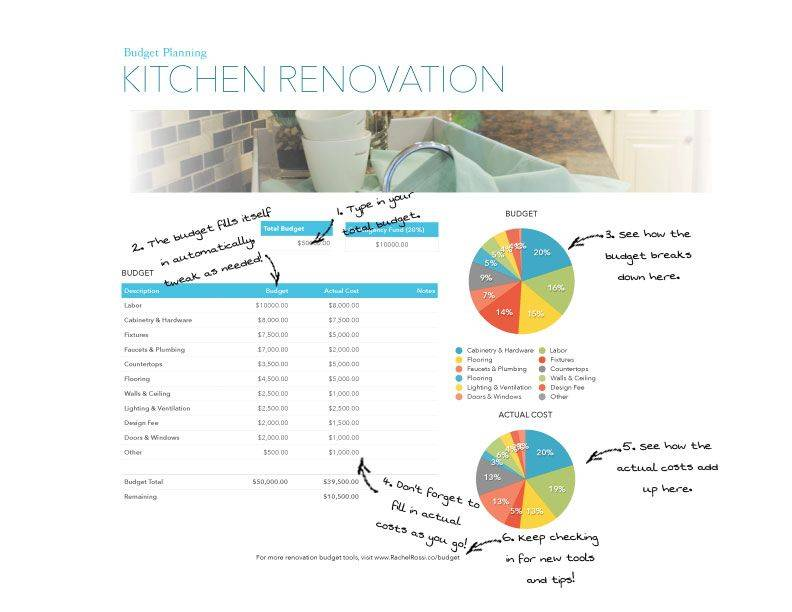 Kitchen Remodel Spreadsheet Template