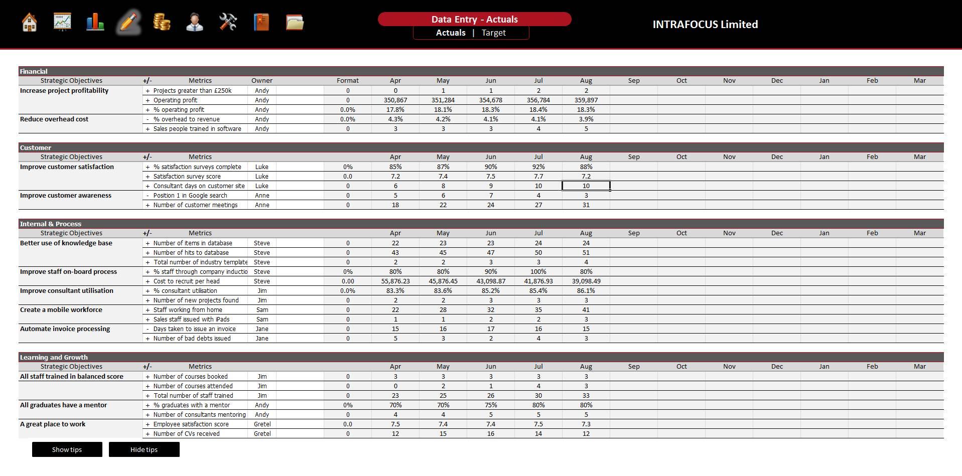 Kpi Metrics Excel Template