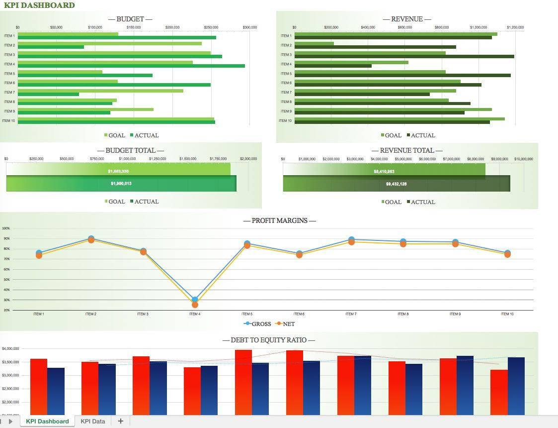 Kpi Report Template Excel