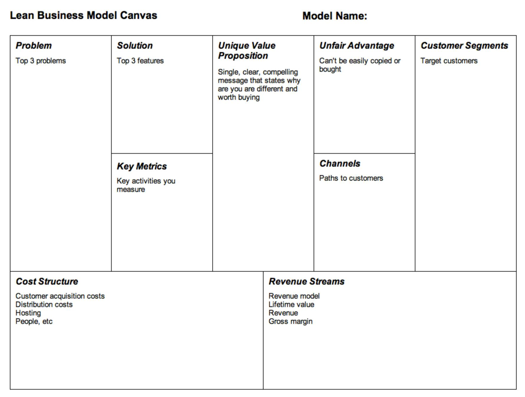 Lean Startup Business Plan Template