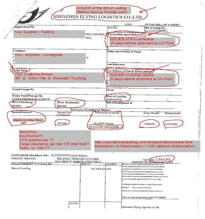 Letter Of Indemnity Bill Of Lading Template