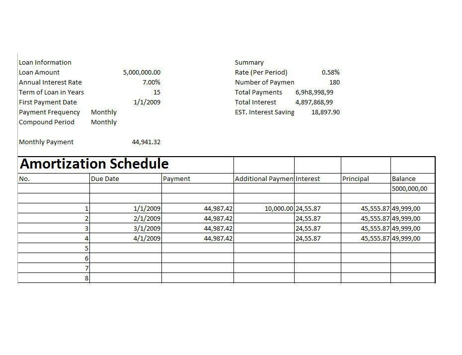Libreoffice Amortization Schedule Template