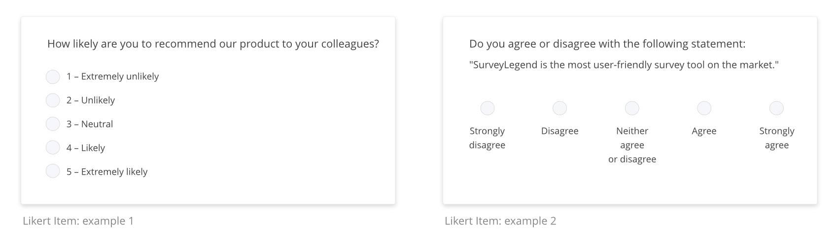 Likert Survey Question