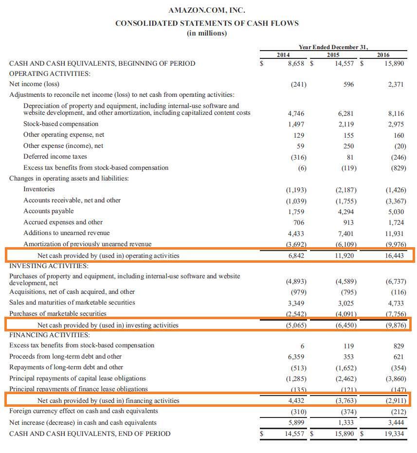Llc Annual Report Template Nc