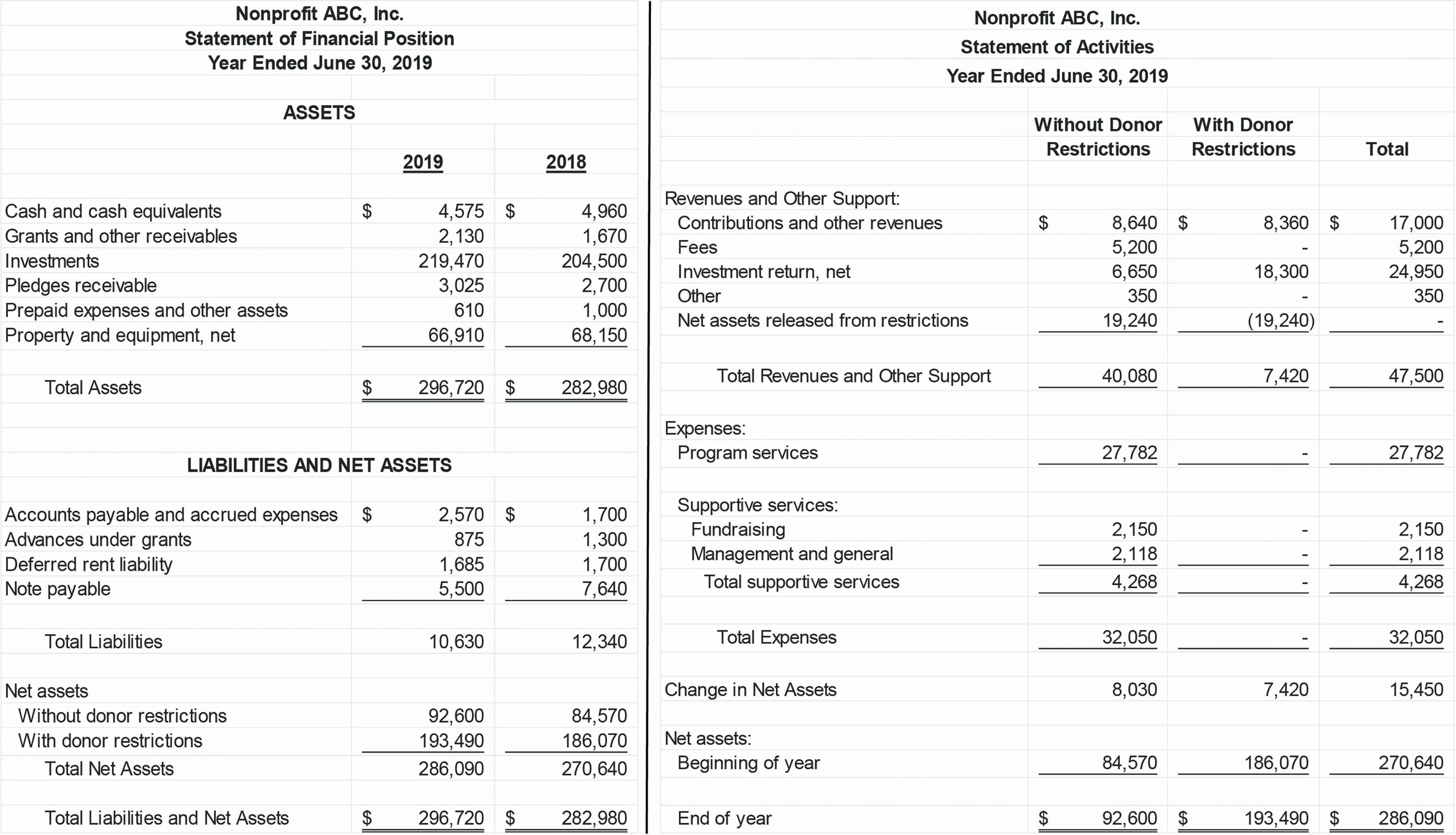 Llc Balance Sheet Template