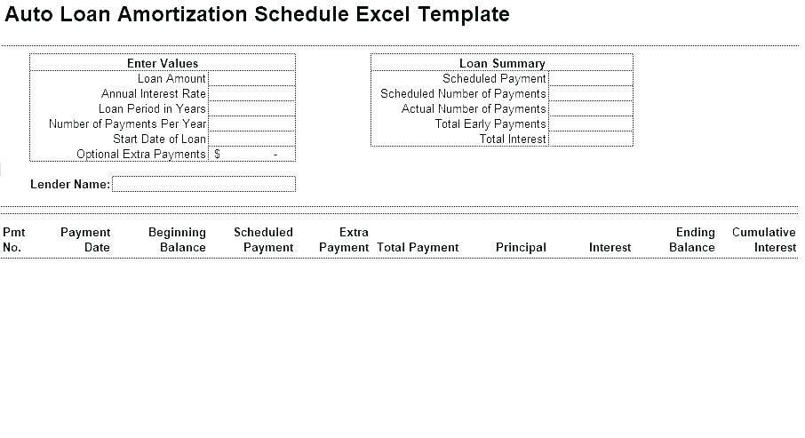 Loan Amortization Schedule Format