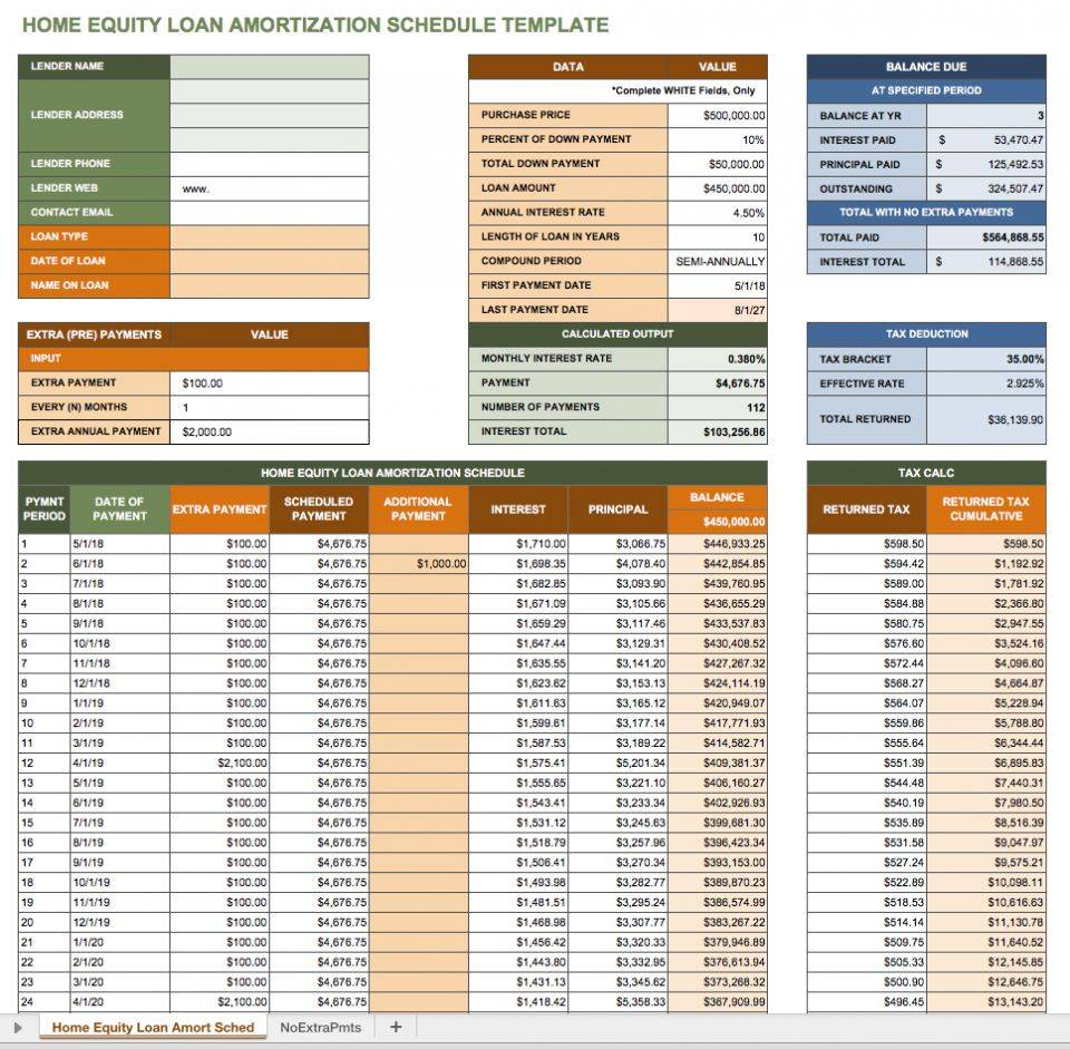 Loan Amortization Schedule Template Excel