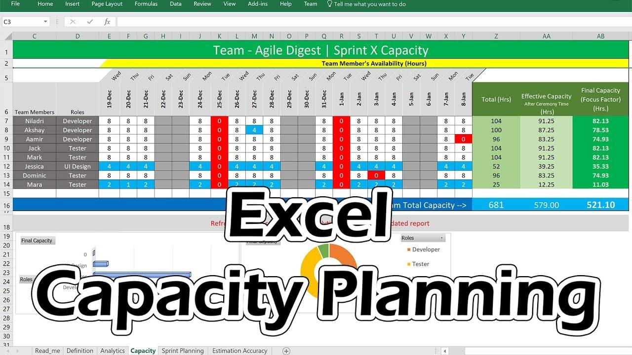 Machine Capacity Planning Excel Template Free