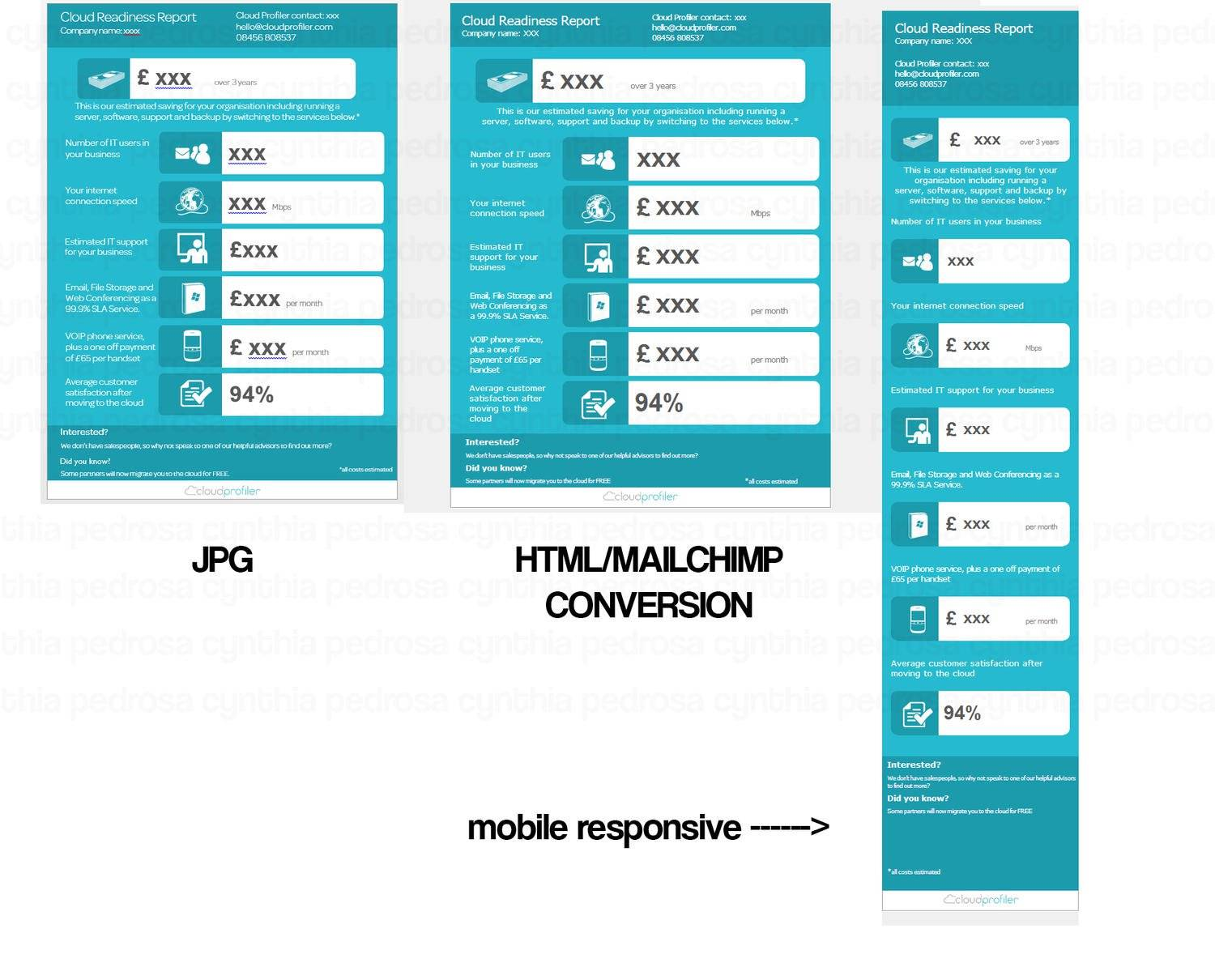Mailchimp Template Html