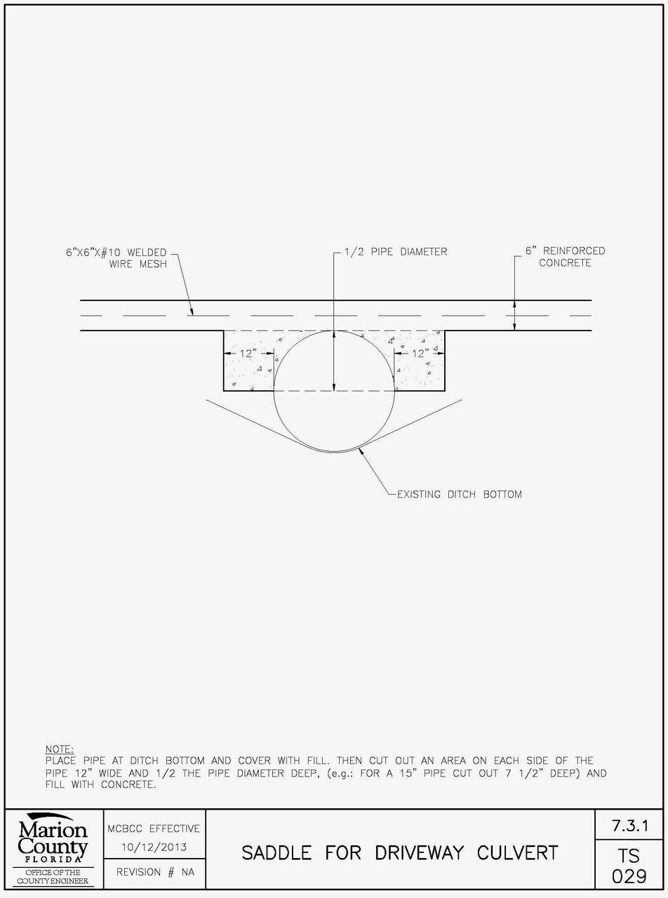 Make Pipe Cutting Templates