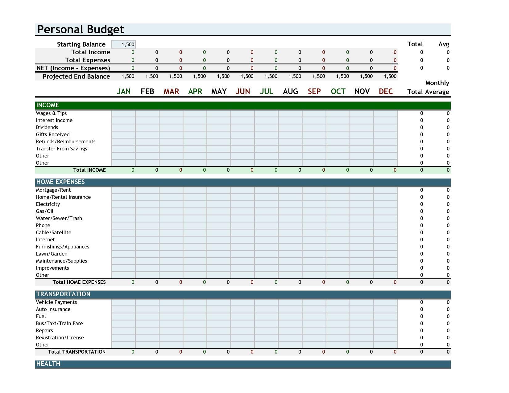Marketing Budget Forecast Template