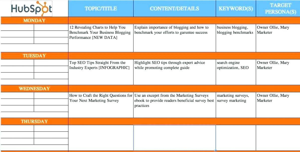 Marketing Campaign Analysis Report Example