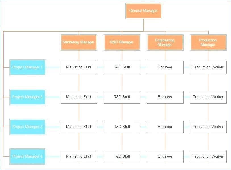 Marketing Communications Matrix Template