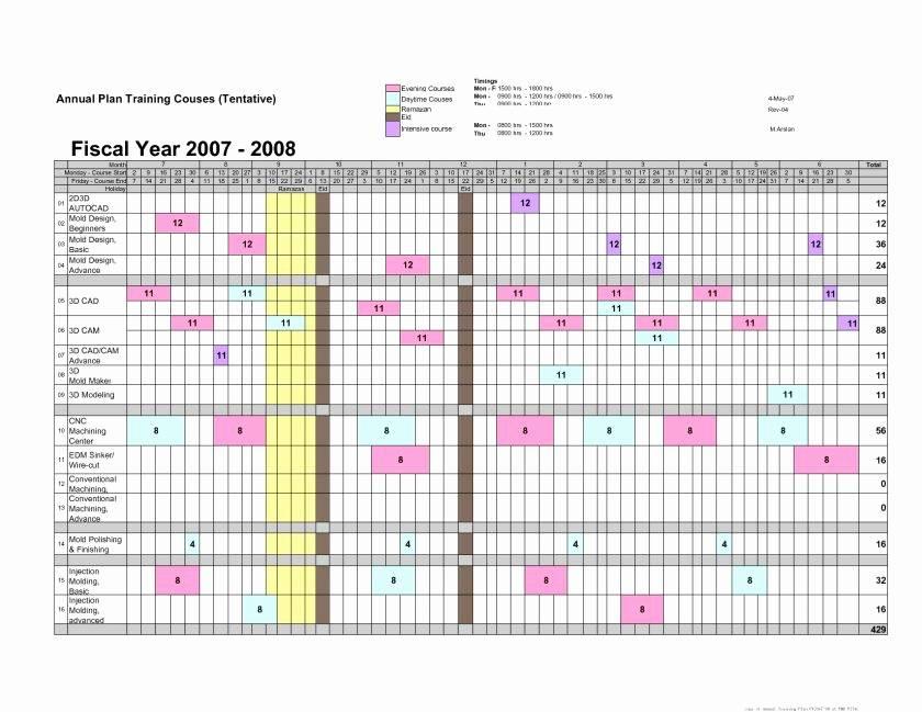 Marketing Matrix Template Excel