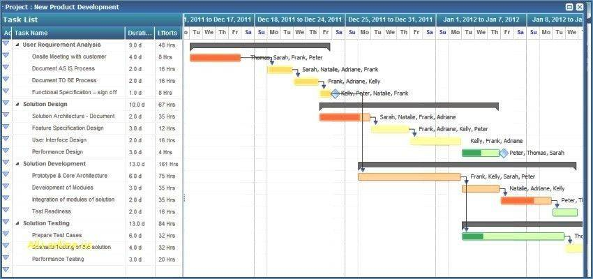 Marketing Roadmap Template Ppt