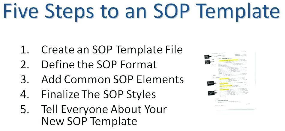 Marketing Sop Example