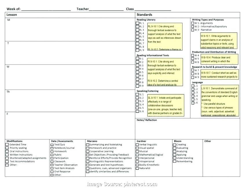Marzano Lesson Plan Examples