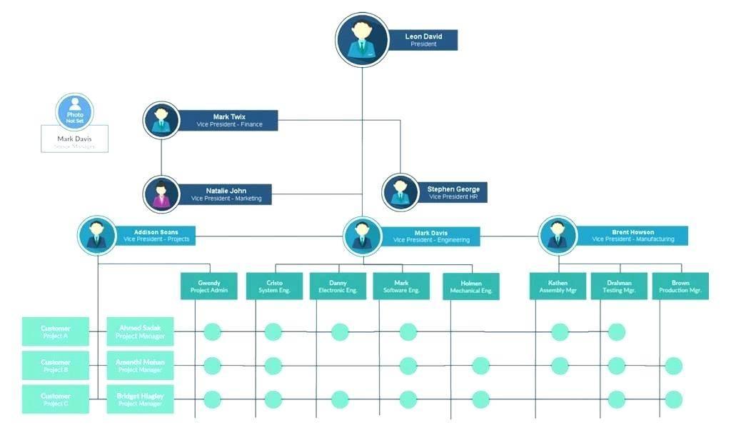 Matrix Org Chart Template Editable