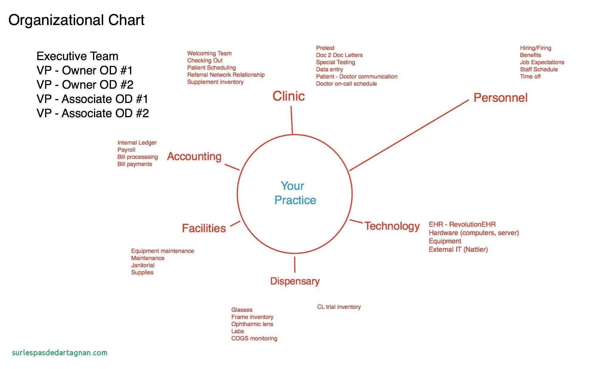 Matrix Org Chart Template Powerpoint