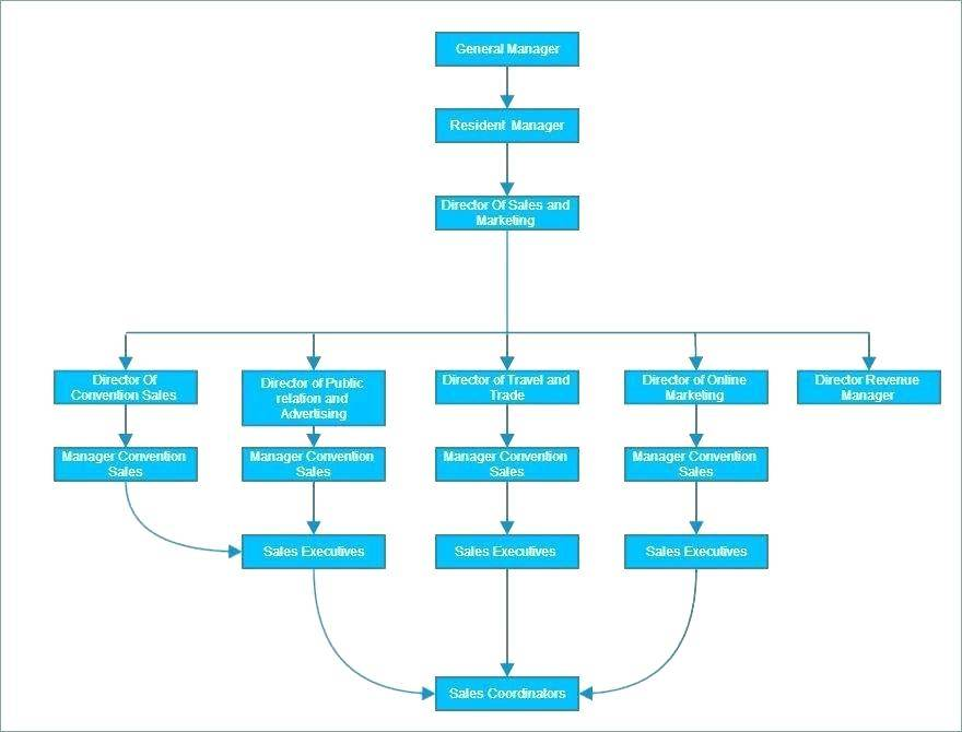 Matrix Organizational Chart Template Excel