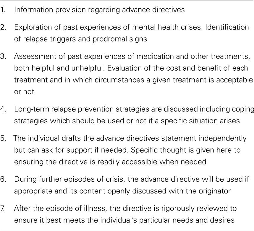 Mental Health Advance Directive Template