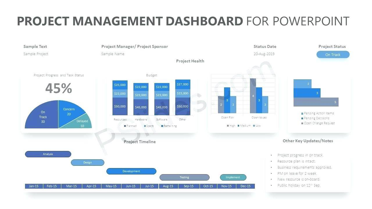 Metrics Dashboard Powerpoint Template
