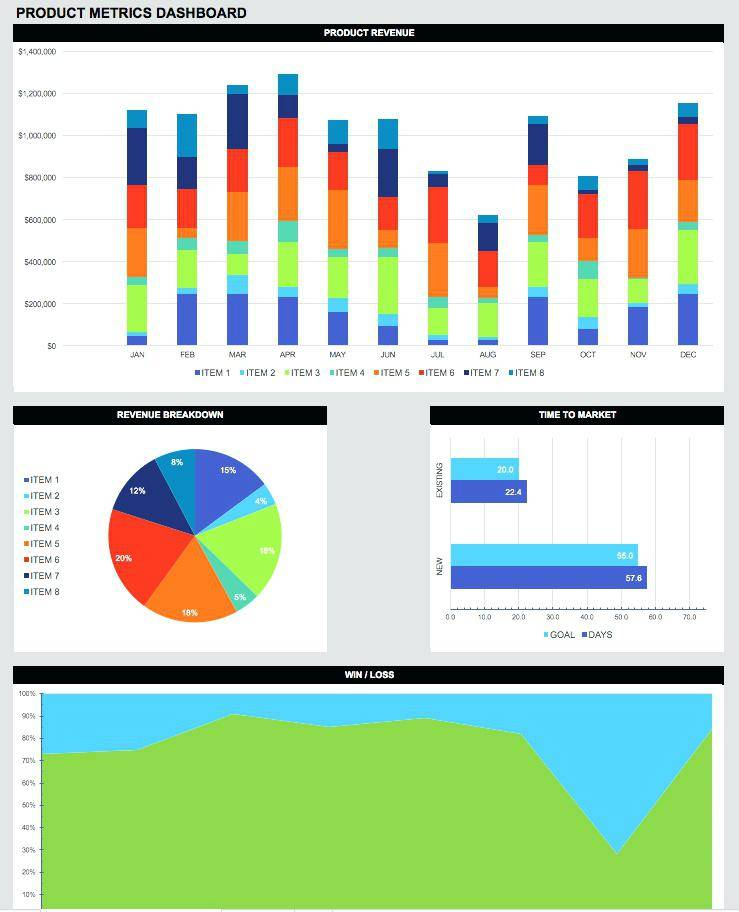Metrics Dashboard Samples
