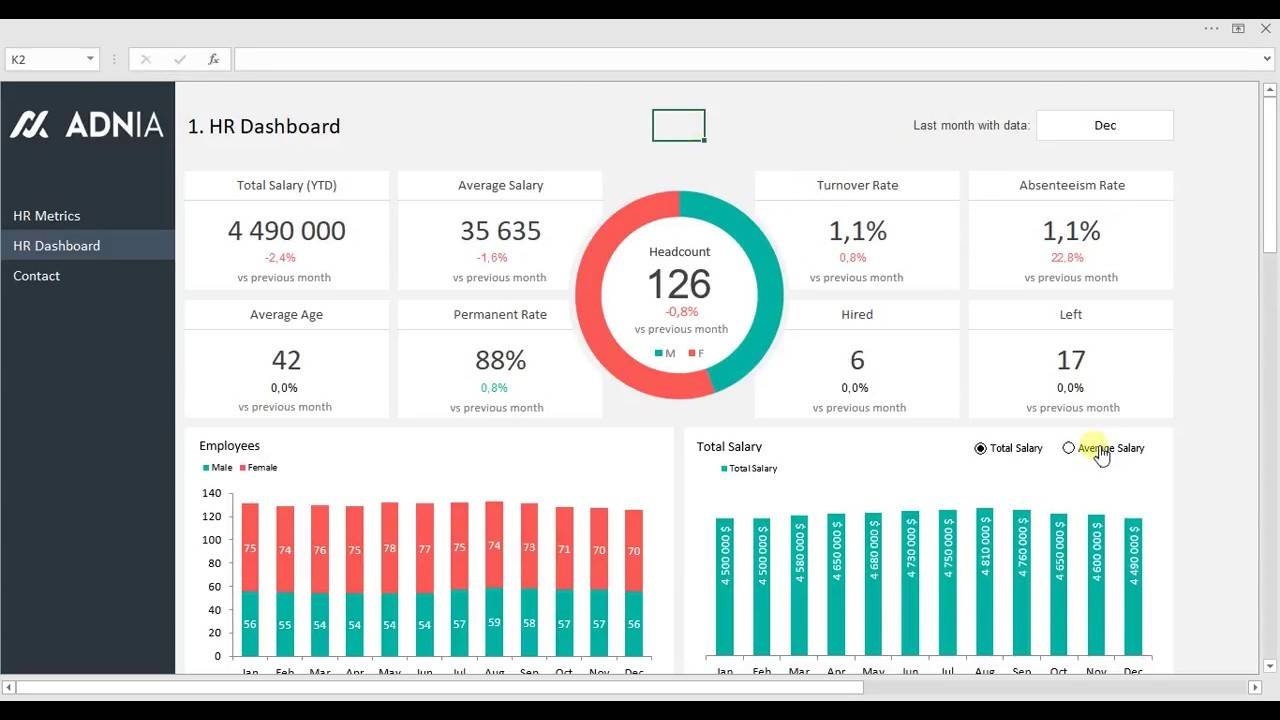 Metrics Dashboard Template