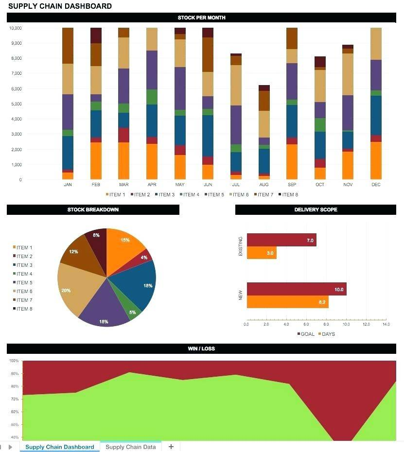 Metrics Dashboard Templates