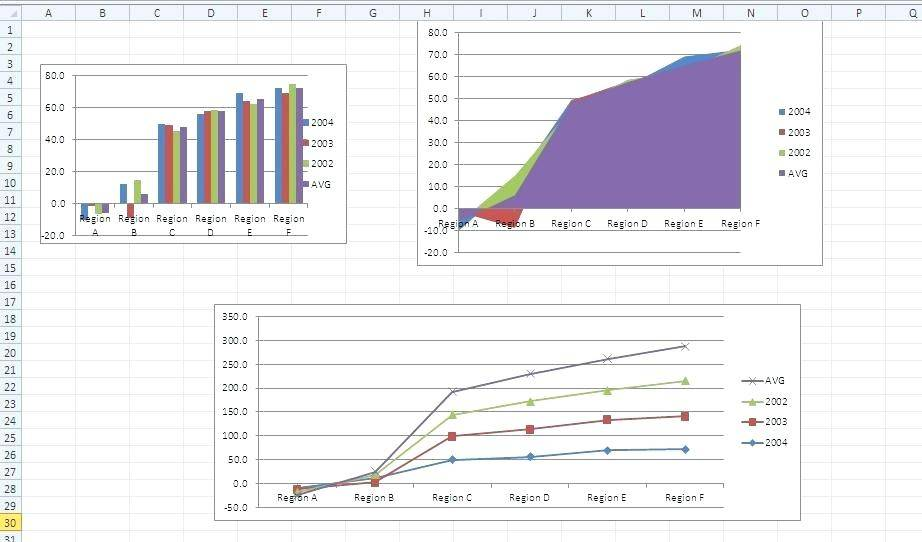 Microsoft Bar Graph Templates