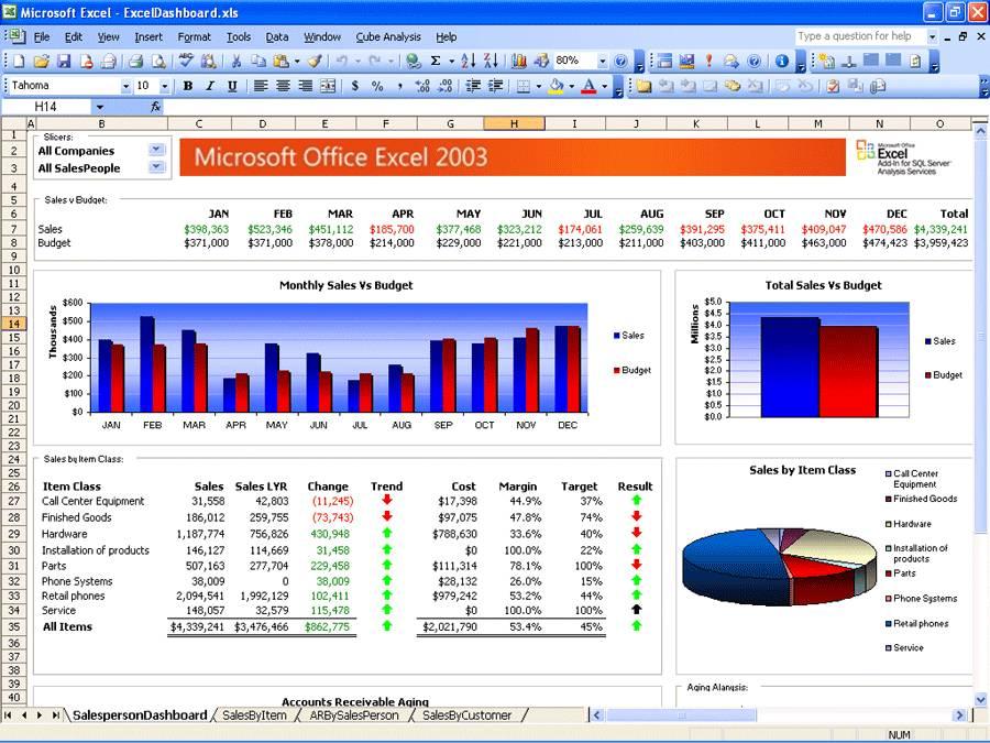 Microsoft Dashboard Templates Excel