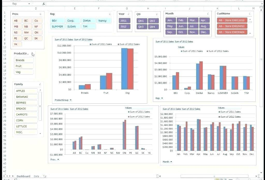 Microsoft Excel Free Dashboard Templates
