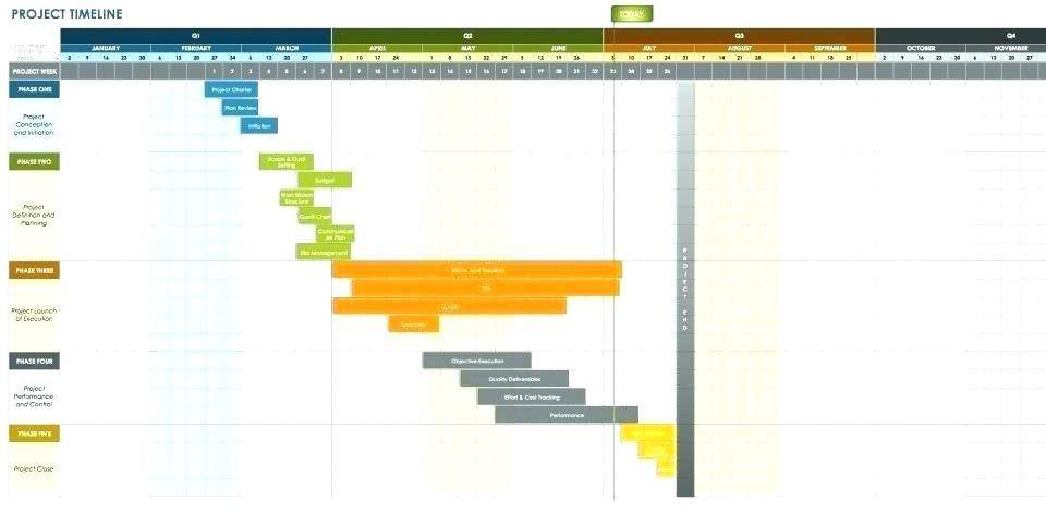 Microsoft Excel Project Timeline Template