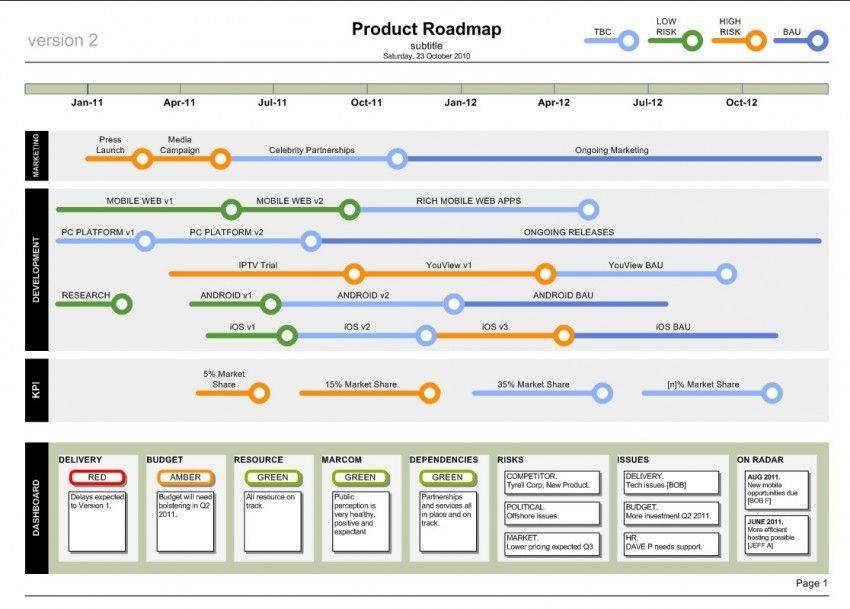 Microsoft Excel Roadmap Template