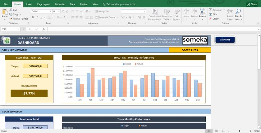 Microsoft Excel Sales Templates
