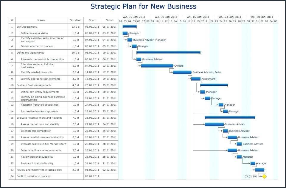Microsoft Office Excel Organizational Chart Template