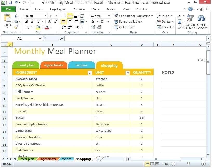 Microsoft Power Bi Dashboard Templates