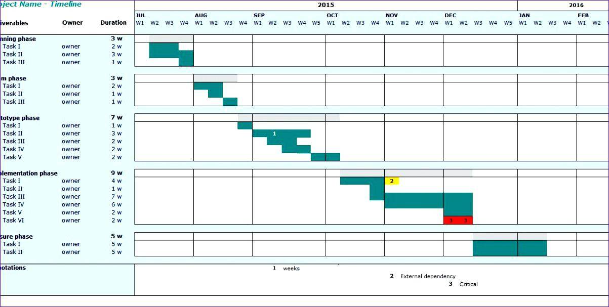 Microsoft Powerpoint Project Timeline Template