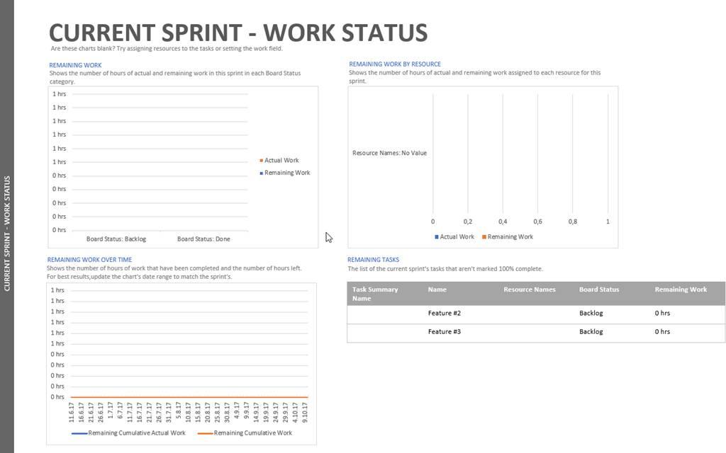 Microsoft Project 2016 Agile Template