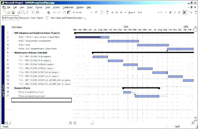 Microsoft Project Agile Template Download