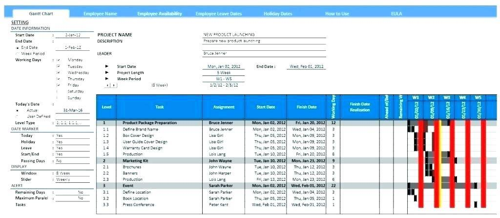 Microsoft Project Gantt Chart Template Download